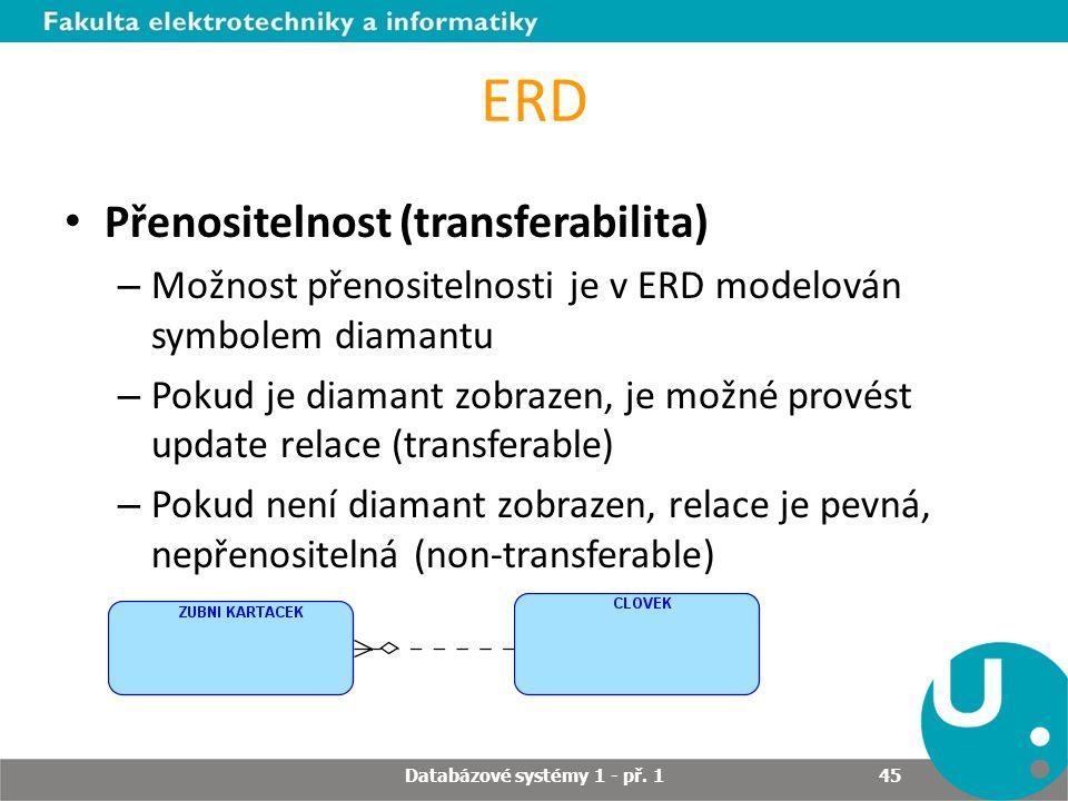 ERD Přenositelnost (transferabilita) – Možnost přenositelnosti je v ERD modelován symbolem diamantu – Pokud je diamant zobrazen, je možné provést upda