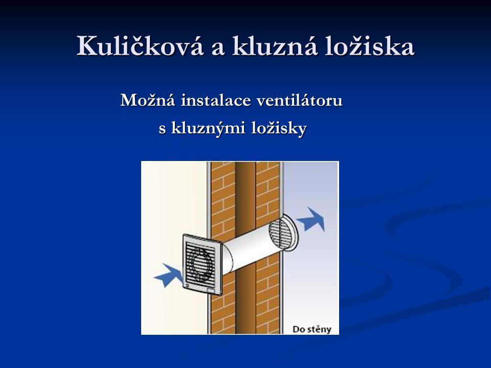 Kuličková a kluzná ložiska Možná instalace ventilátoru Možná instalace ventilátoru s kluznými ložisky s kluznými ložisky