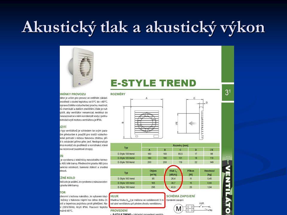 Akustický tlak a akustický výkon