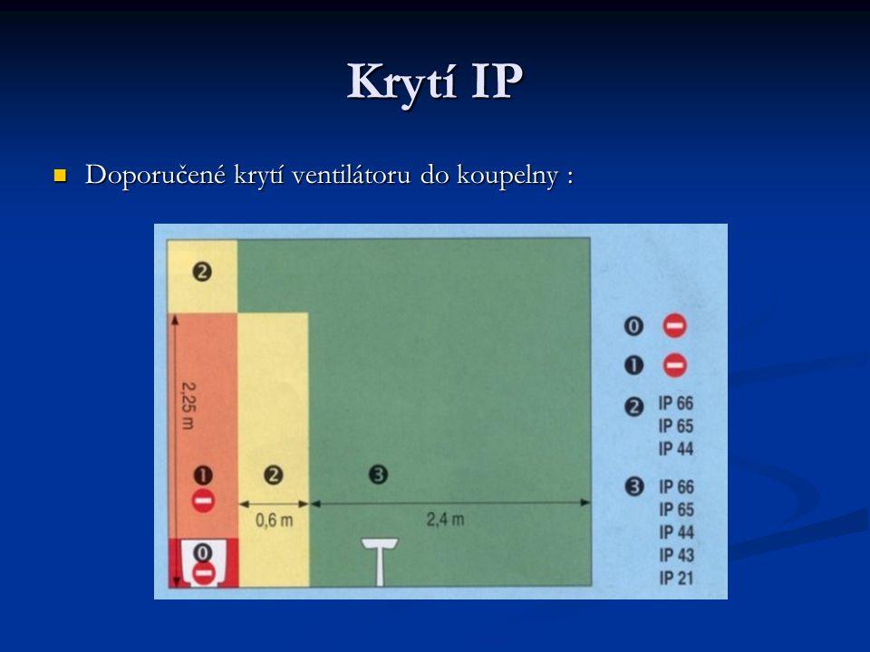 Krytí IP Doporučené krytí ventilátoru do koupelny : Doporučené krytí ventilátoru do koupelny :