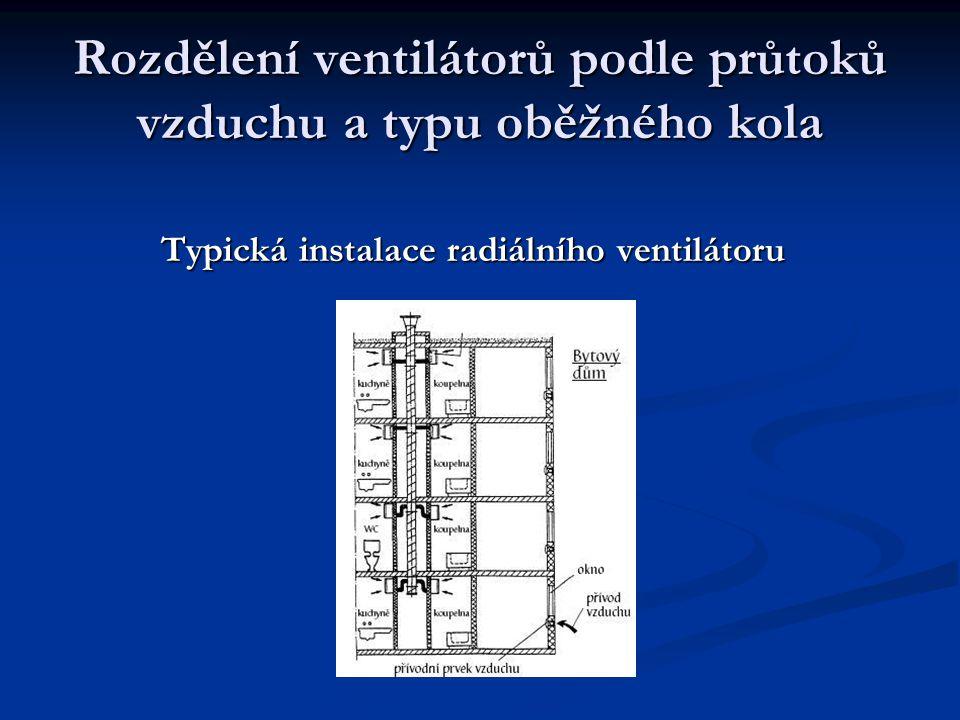 Rozdělení ventilátorů podle průtoků vzduchu a typu oběžného kola Typická instalace radiálního ventilátoru Typická instalace radiálního ventilátoru