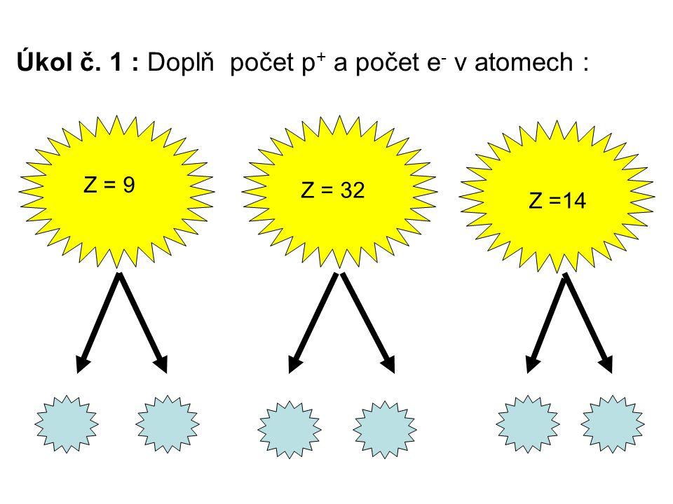 14e14p 32e Úkol č. 1 : Doplň počet p + a počet e - v atomech : Z = 9 9 p 9 e Z = 32 32 p Z =14