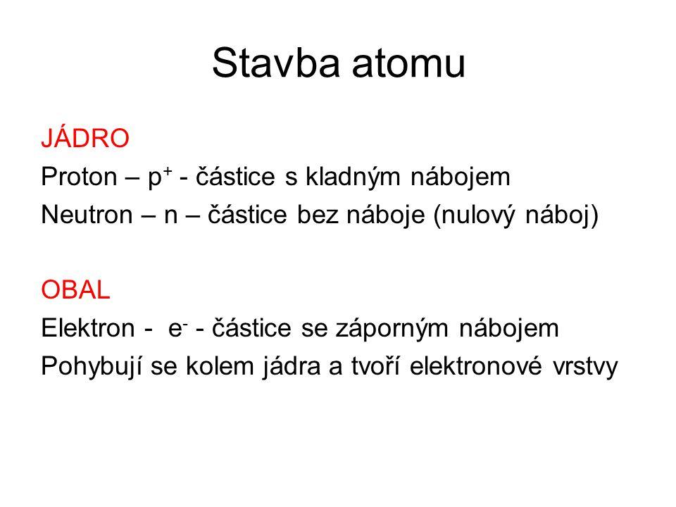 Stavba atomu JÁDRO Proton – p + - částice s kladným nábojem Neutron – n – částice bez náboje (nulový náboj) OBAL Elektron - e - - částice se záporným
