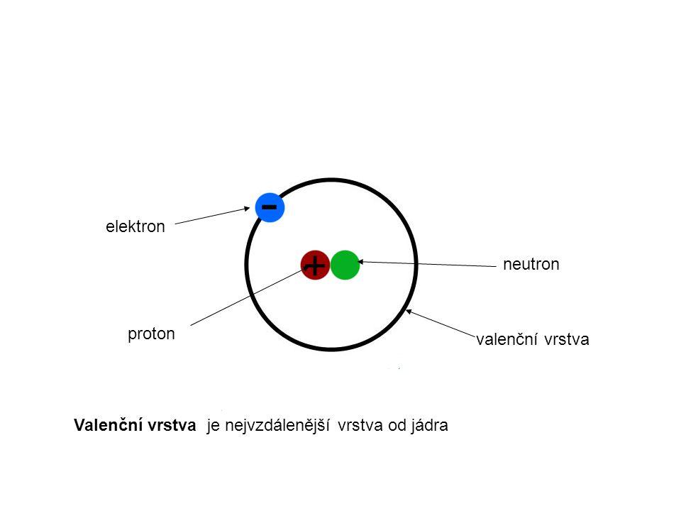 elektron proton neutron Valenční vrstva je nejvzdálenější vrstva od jádra valenční vrstva