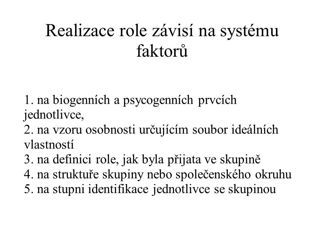 Realizace role závisí na systému faktorů 1. na biogenních a psycogenních prvcích jednotlivce, 2. na vzoru osobnosti určujícím soubor ideálních vlastno