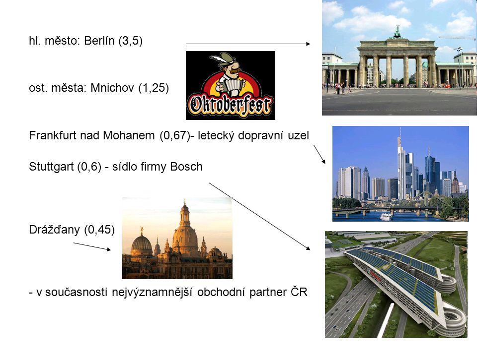 hl. město: Berlín (3,5) ost. města: Mnichov (1,25) Frankfurt nad Mohanem (0,67)- letecký dopravní uzel Stuttgart (0,6) - sídlo firmy Bosch Drážďany (0
