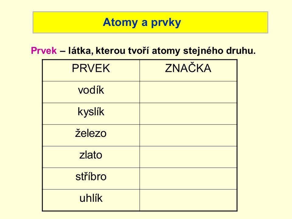 Atomy a prvky Prvek – látka, kterou tvoří atomy stejného druhu.
