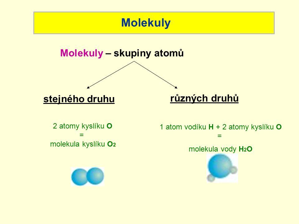 Molekuly Molekuly – skupiny atomů stejného druhu různých druhů 2 atomy kyslíku O = molekula kyslíku O 2 1 atom vodíku H + 2 atomy kyslíku O = molekula vody H 2 O