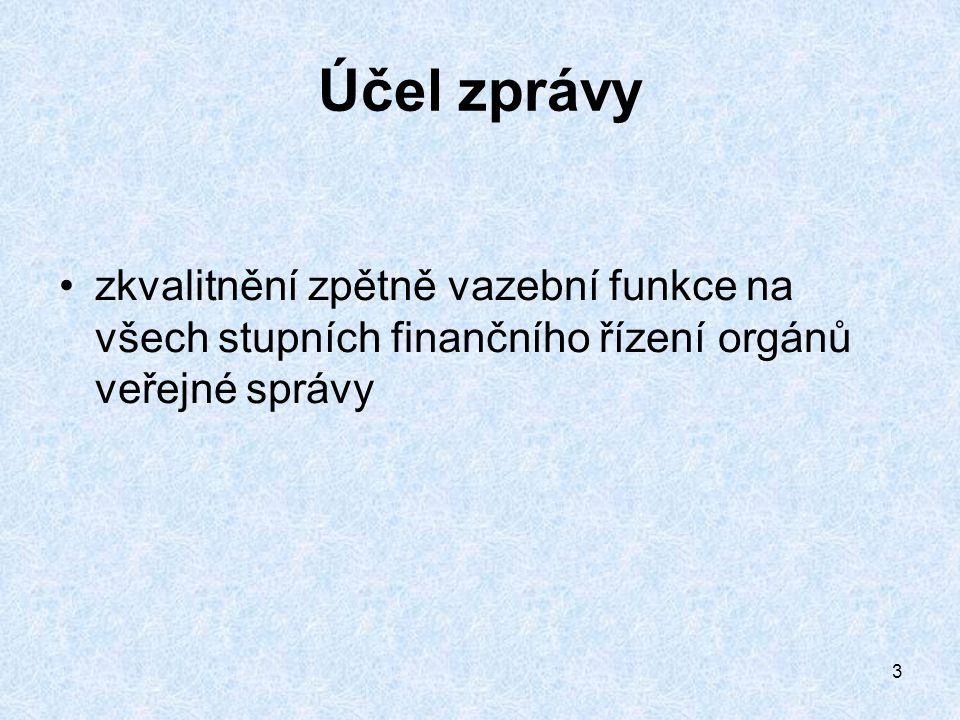 14 Postup při vystavení certifikátu uživateli aplikace MRZ poslat odboru kontroly následující údaje na emailovou adresu: jan.sedlacek@kraj-lbc.cz 1.jméno, příjmení, příp.