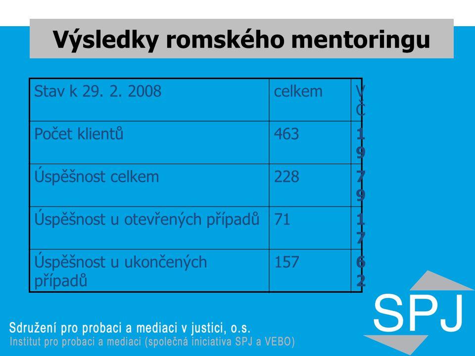 """Závěrečný seminář """"Motivační programy ZZ v Praze , 10."""