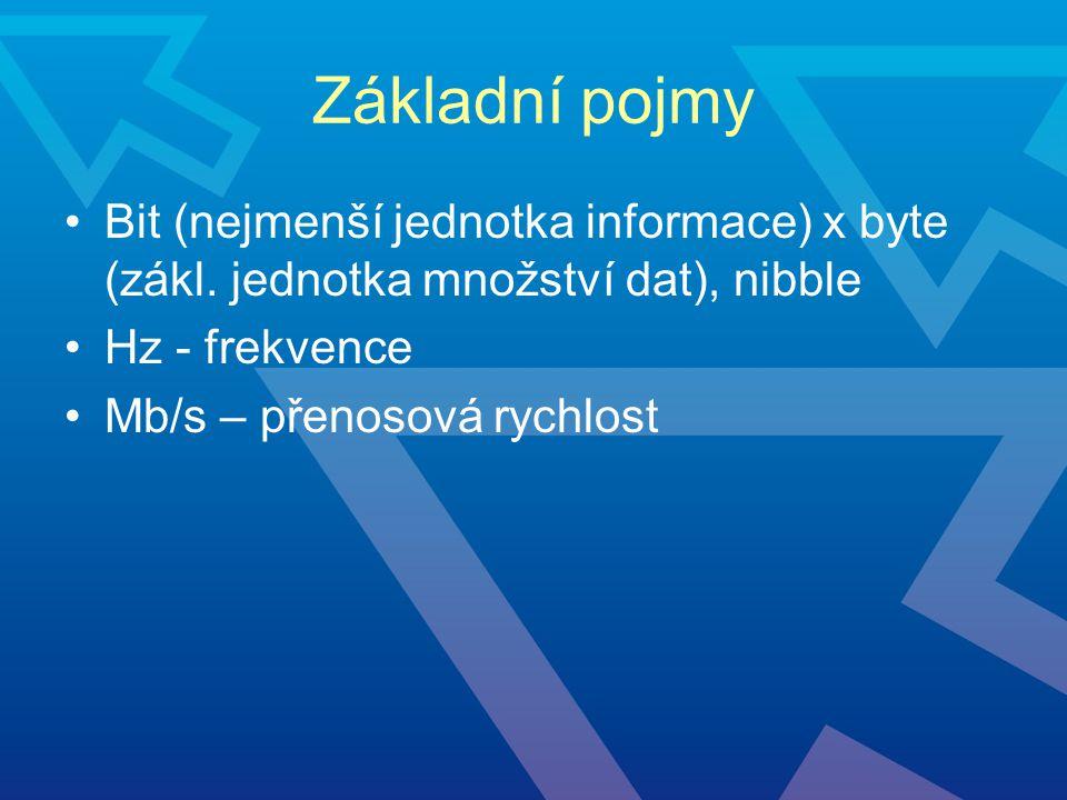 Základní pojmy Bit (nejmenší jednotka informace) x byte (zákl. jednotka množství dat), nibble Hz - frekvence Mb/s – přenosová rychlost