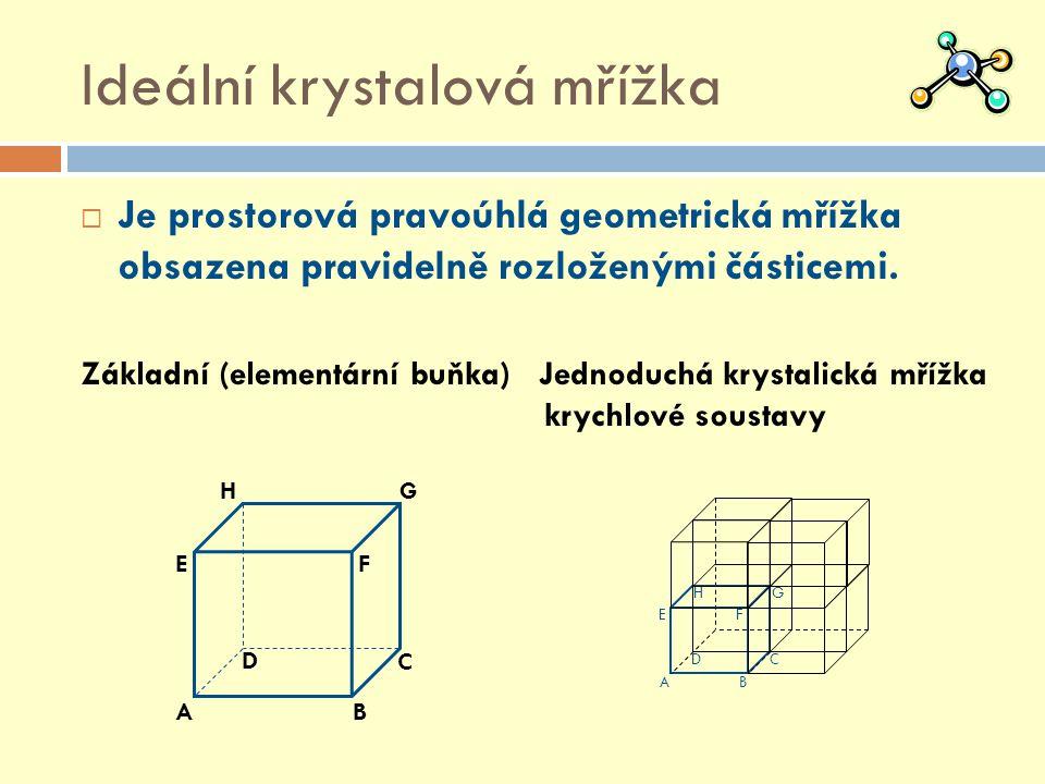 Ideální krystalová mřížka  Je prostorová pravoúhlá geometrická mřížka obsazena pravidelně rozloženými částicemi. Základní (elementární buňka) Jednodu