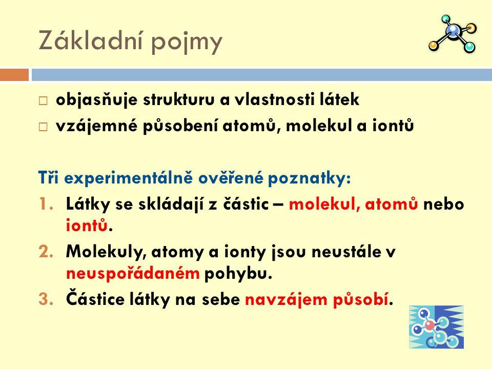 Základní pojmy  objasňuje strukturu a vlastnosti látek  vzájemné působení atomů, molekul a iontů Tři experimentálně ověřené poznatky: 1.Látky se skl