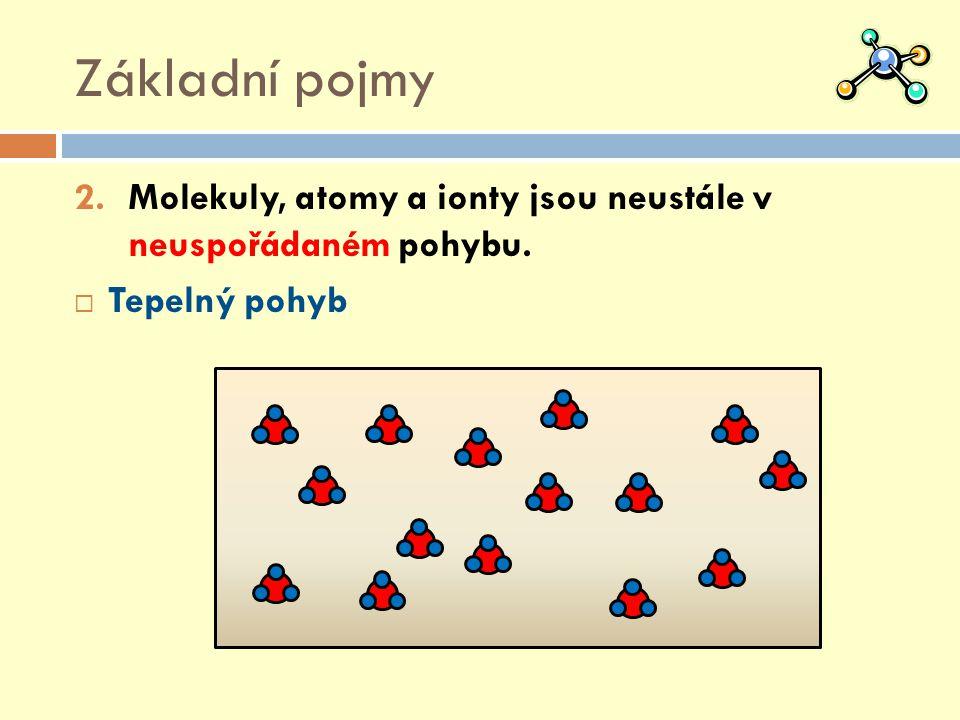 Základní pojmy 2.Molekuly, atomy a ionty jsou neustále v neuspořádaném pohybu.  Tepelný pohyb