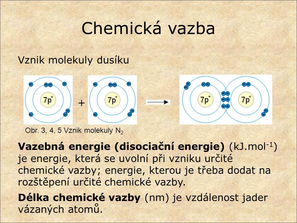 Chemická vazba Vznik molekuly dusíku + Vazebná energie (disociační energie) (kJ.mol -1 ) je energie, která se uvolní při vzniku určité chemické vazby; energie, kterou je třeba dodat na rozštěpení určité chemické vazby.