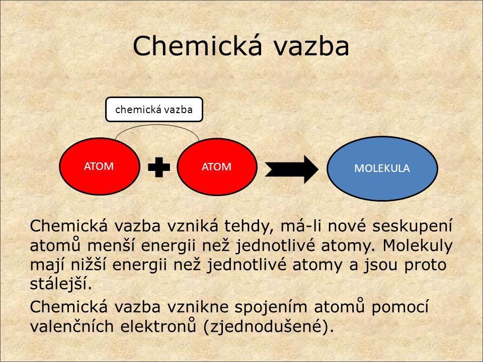 Chemická vazba Chemická vazba vzniká tehdy, má-li nové seskupení atomů menší energii než jednotlivé atomy.
