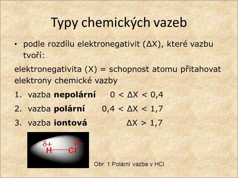 Typy chemických vazeb podle rozdílu elektronegativit (∆X), které vazbu tvoří: elektronegativita (X) = schopnost atomu přitahovat elektrony chemické vazby 1.vazba nepolární 0 < ∆X < 0,4 2.vazba polární 0,4 < ∆X < 1,7 3.vazba iontová ∆X > 1,7 Obr.