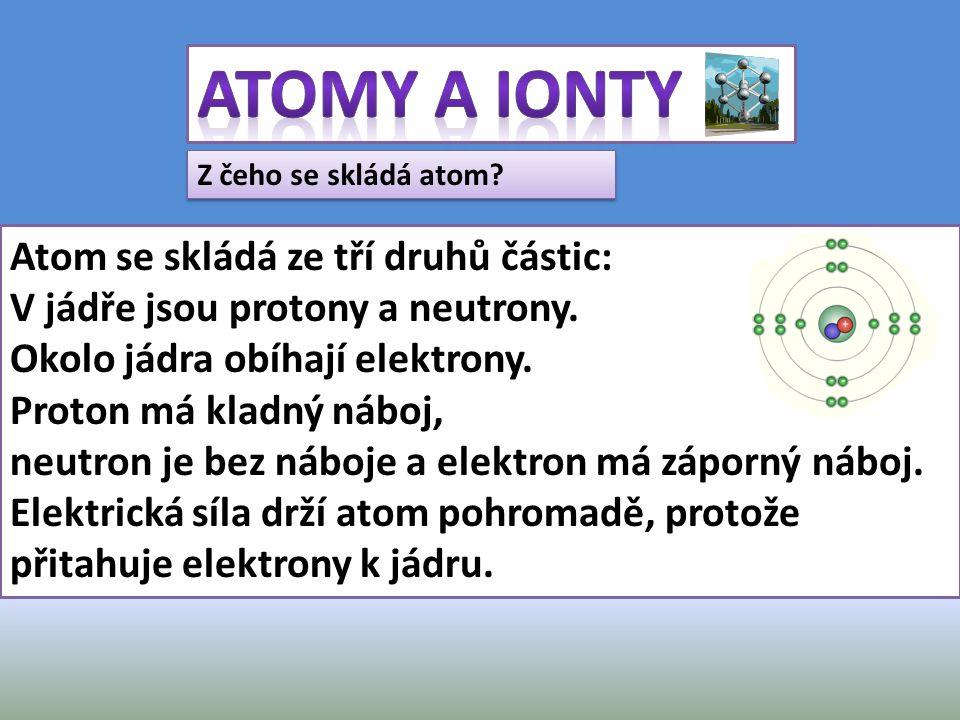 - + Elektron Proton Neutron
