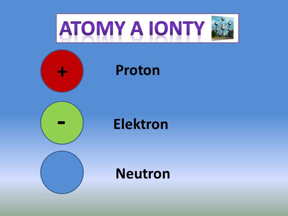 Každý atom má stejný počet kladných protonů v jádře a záporných elektronů v obalu.