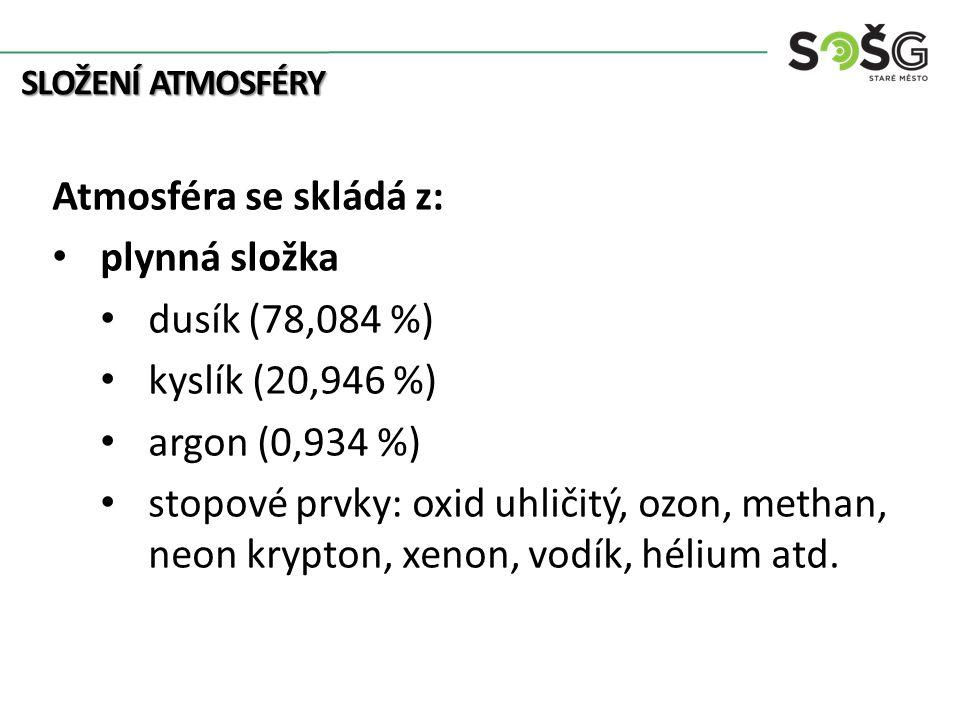 Atmosféra se skládá z: plynná složka dusík (78,084 %) kyslík (20,946 %) argon (0,934 %) stopové prvky: oxid uhličitý, ozon, methan, neon krypton, xenon, vodík, hélium atd.