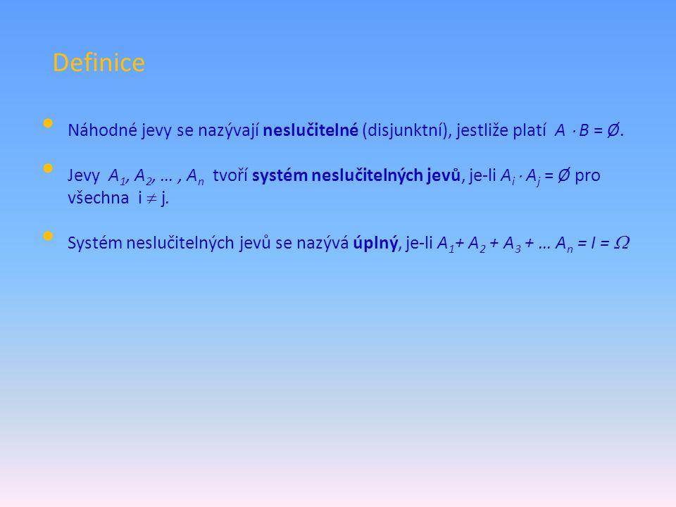 Definice Náhodné jevy se nazývají neslučitelné (disjunktní), jestliže platí A  B = Ø. Jevy A 1, A 2, …, A n tvoří systém neslučitelných jevů, je-li A