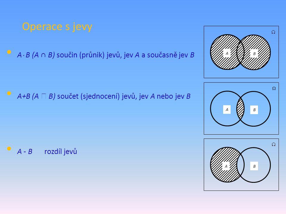 Operace s jevy A  B (A ∩ B) součin (průnik) jevů, jev A a současně jev B A+B (A  B) součet (sjednocení) jevů, jev A nebo jev B A - Brozdíl jevů A B