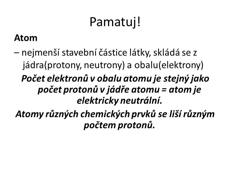 Pamatuj! Atom – nejmenší stavební částice látky, skládá se z jádra(protony, neutrony) a obalu(elektrony) Počet elektronů v obalu atomu je stejný jako