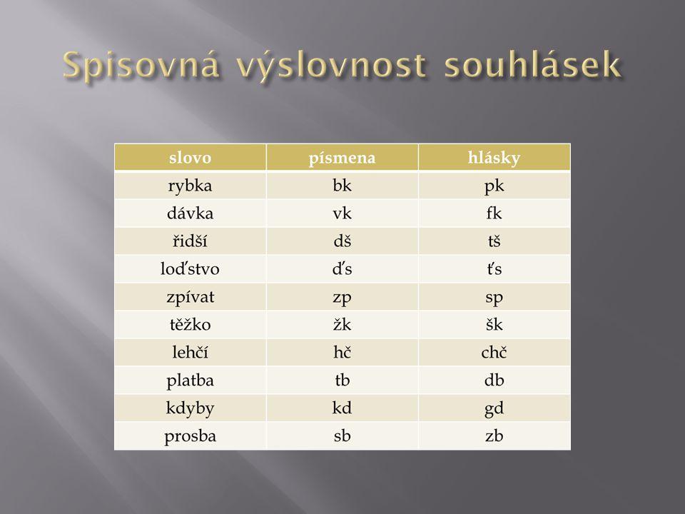 Pokud se vedle sebe ve slově nebo na rozhraní předložky a slova setkají dvě párové souhlásky, které se liší znělostí, vyslovuje se celá skupina zněle