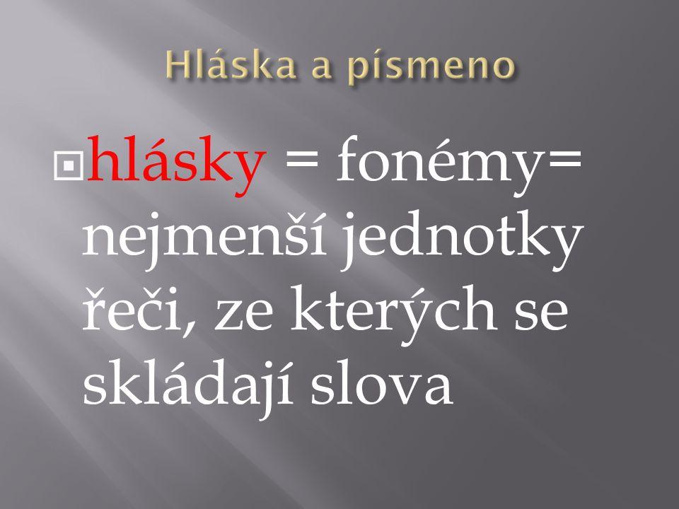  hlásky = fonémy= nejmenší jednotky řeči, ze kterých se skládají slova