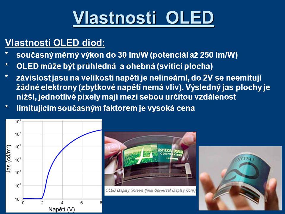 Vlastnosti OLED Vlastnosti OLED diod: *současný měrný výkon do 30 lm/W (potenciál až 250 lm/W) *OLED může být průhledná a ohebná (svítící plocha) *závislost jasu na velikosti napětí je nelineární, do 2V se neemitují žádné elektrony (zbytkové napětí nemá vliv).