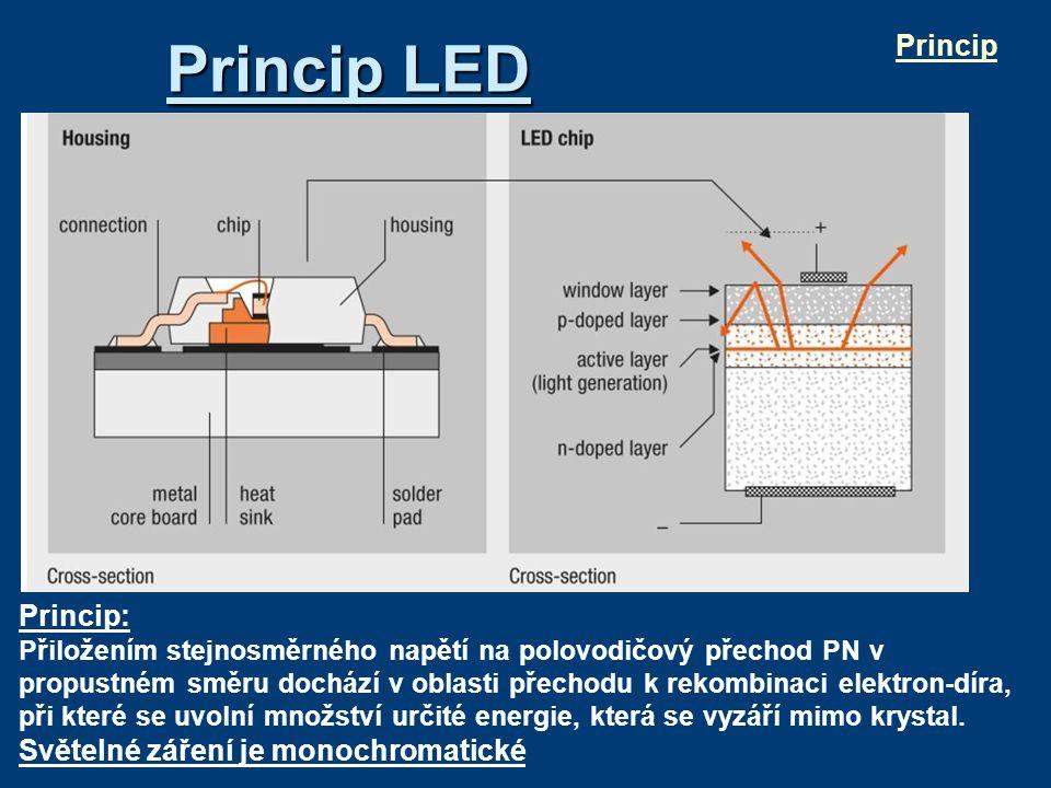 Princip LED Konstrukce diody se dvěma krystaly 1.polovodič s přechodem PN 2.reflektor 3.keramická destička 4.podložka 5.polokulová čočka Princip: Přiložením stejnosměrného napětí na polovodičový přechod PN v propustném směru dochází v oblasti přechodu k rekombinaci elektron-díra, při které se uvolní množství určité energie, která se vyzáří mimo krystal.