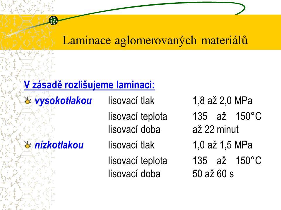 Laminace aglomerovaných materiálů Obr.