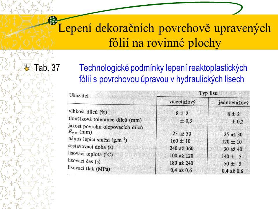 Lepení fólií v jednoetážových lisech Technologie lepeni fólií v jednoetážových lisech se odlišují od lepení ve víceetážových lisech.