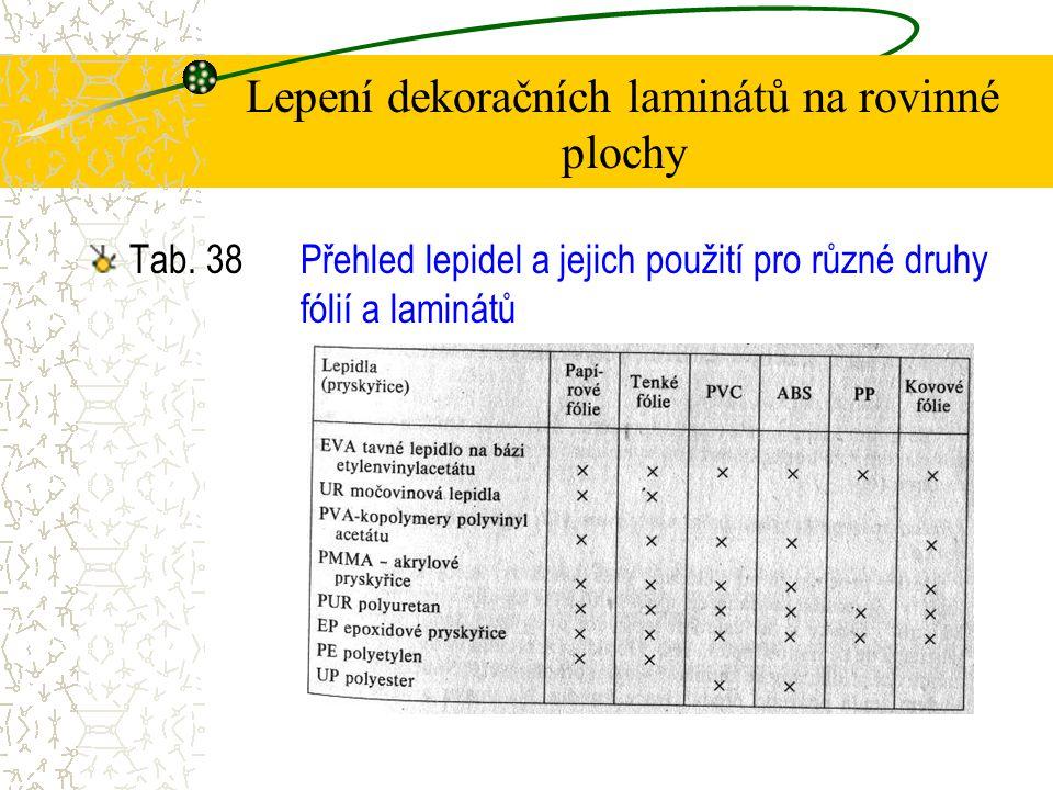 4.4.3 Lepení dekoračních laminátů na rovinné plochy Dekorační lamináty jsou vyráběny ze syntetických pryskyřic na bázi močovinoformaldehydové, melaminové, polyesterové a fenolové v tloušťkách 0,8 až 0,9 nebo 1,3 mm (Umacart).