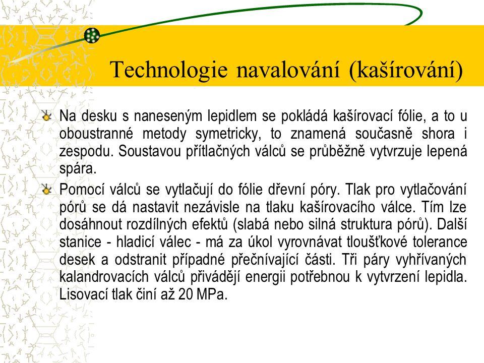Technologie navalování (kašírování) Obr.
