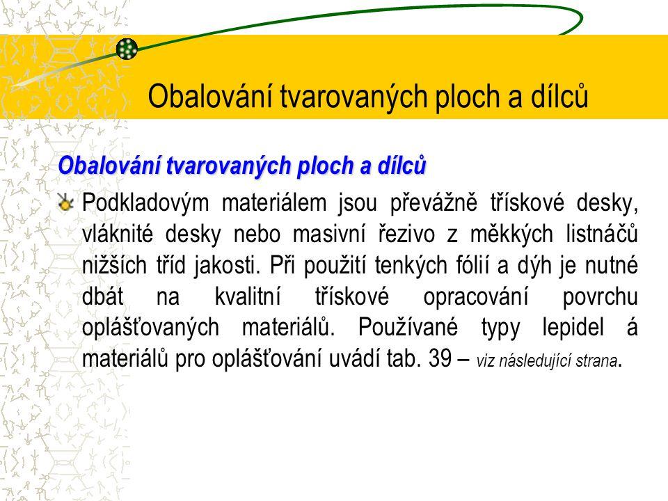 Obalování tvarovaných ploch a dílců Obr.