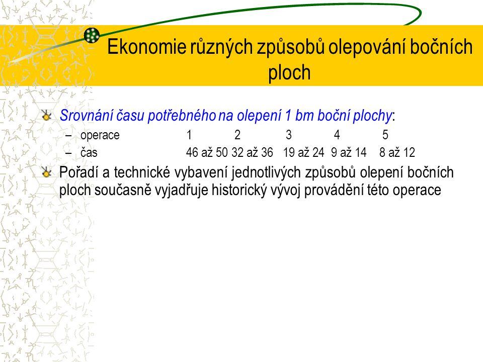4.4.8 Ekonomie různých způsobů olepování bočních ploch Z ekonomického hlediska bylo porovnáno pět způsobů olepení bočních ploch při odlišné úrovni technického provedení operace: 1.