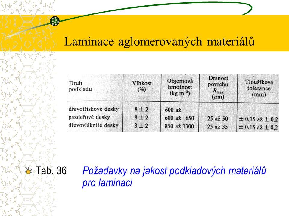 4.4.1 Laminace aglomerovaných materiálů Laminace aglomerovaných materiálů patří k nejrozšířenější technologii povrchové úpravy suchým způsobem.