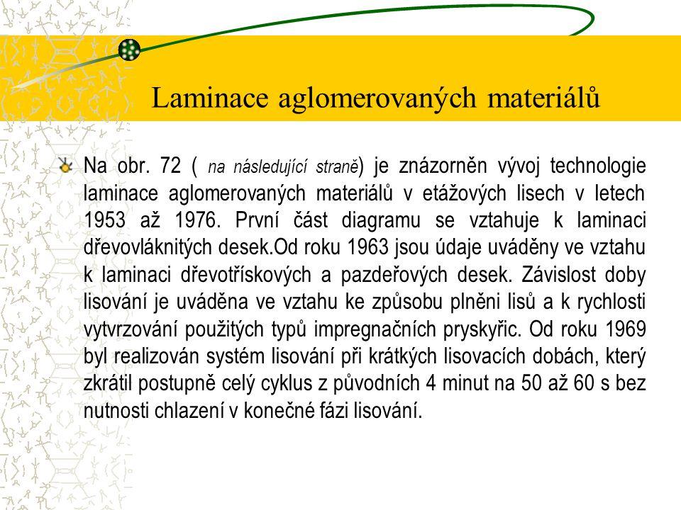 Laminace aglomerovaných materiálů Tab. 36 Požadavky na jakost podkladových materiálů pro laminaci