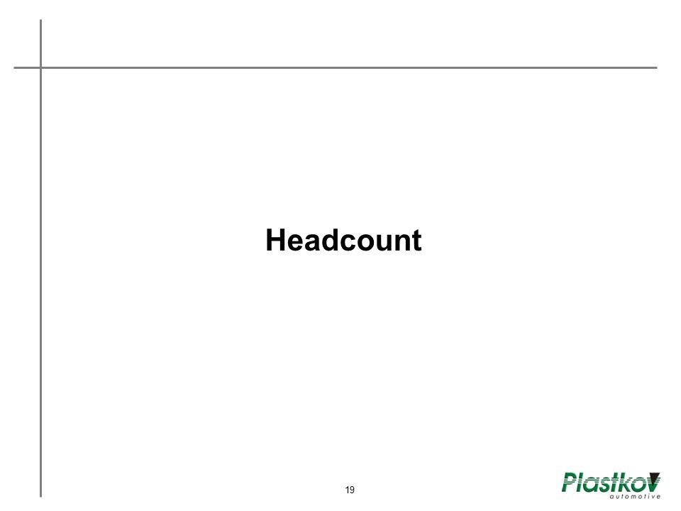 Headcount 19