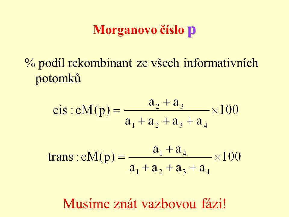 p Morganovo číslo p % podíl rekombinant ze všech informativních potomků Musíme znát vazbovou fázi!