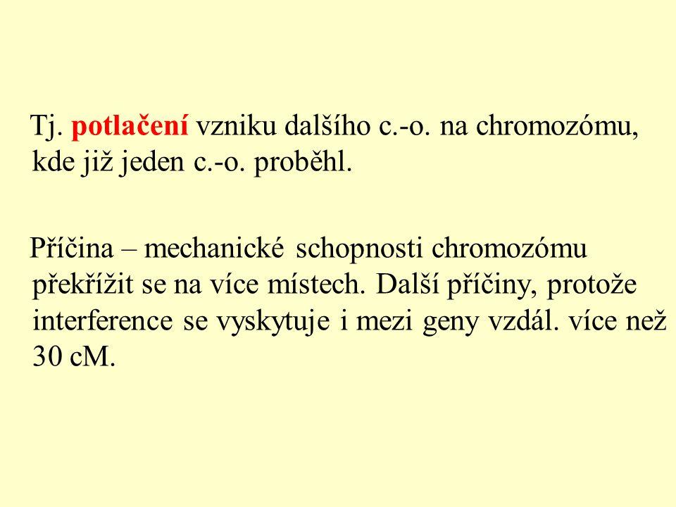 Tj.potlačení vzniku dalšího c.-o. na chromozómu, kde již jeden c.-o.