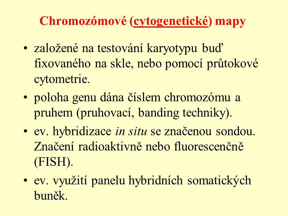 Chromozómové (cytogenetické) mapy založené na testování karyotypu buď fixovaného na skle, nebo pomocí průtokové cytometrie.
