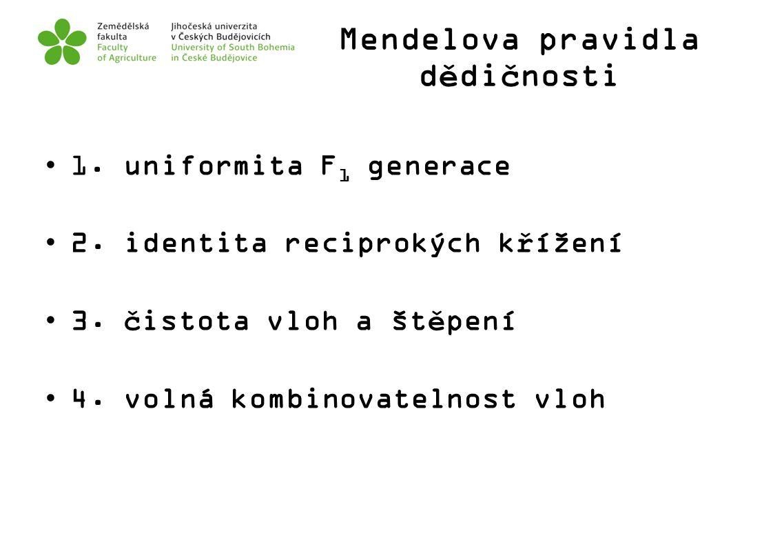 Mendelova pravidla dědičnosti 1. uniformita F 1 generace 2. identita reciprokých křížení 3. čistota vloh a štěpení 4. volná kombinovatelnost vloh