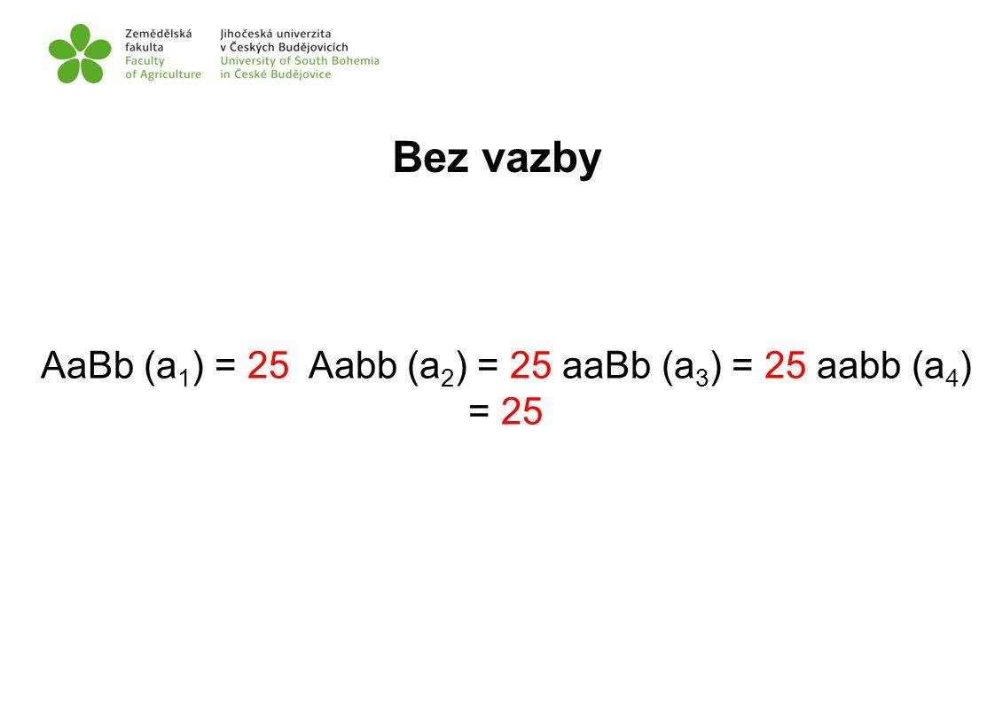Bez vazby AaBb (a 1 ) = 25 Aabb (a 2 ) = 25 aaBb (a 3 ) = 25 aabb (a 4 ) = 25