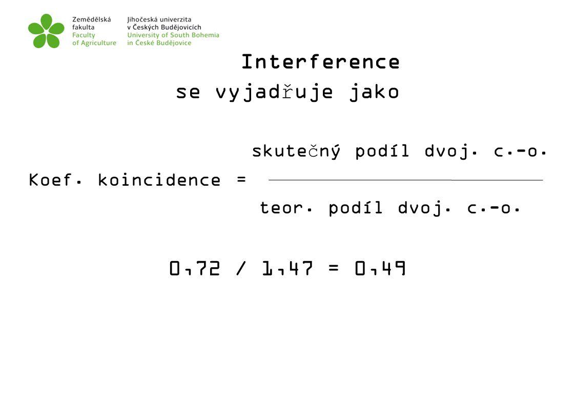 Interference se vyjadřuje jako skutečný podíl dvoj. c.-o. Koef. koincidence = teor. podíl dvoj. c.-o. 0,72 / 1,47 = 0,49