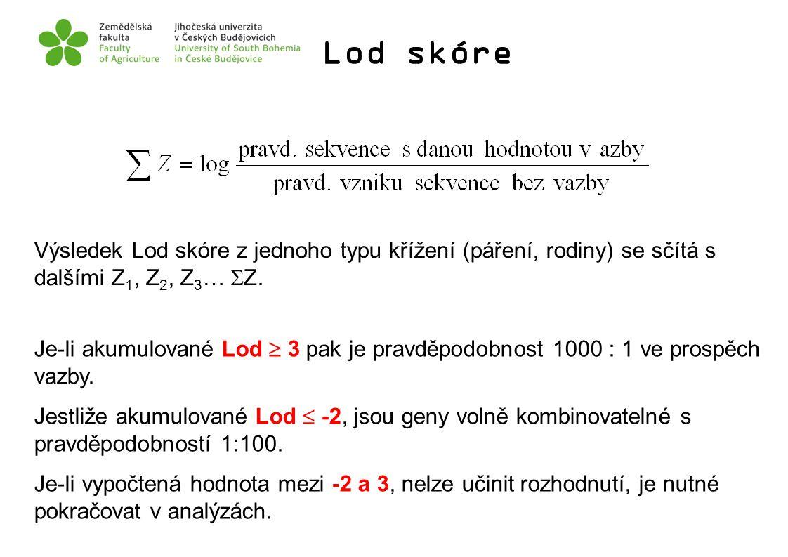 Lod skóre Je-li akumulované Lod  3 pak je pravděpodobnost 1000 : 1 ve prospěch vazby. Jestliže akumulované Lod  -2, jsou geny volně kombinovatelné s
