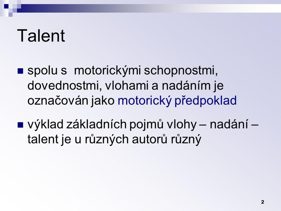53 Výběr z literatury Dočkal, V.Talent nie je dar.