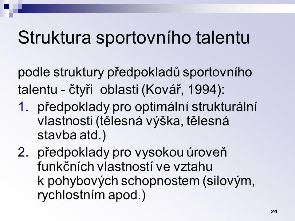 24 Struktura sportovního talentu podle struktury předpokladů sportovního talentu - čtyři oblasti (Kovář, 1994): 1.předpoklady pro optimální strukturální vlastnosti (tělesná výška, tělesná stavba atd.) 2.předpoklady pro vysokou úroveň funkčních vlastností ve vztahu k pohybových schopnostem (silovým, rychlostním apod.)