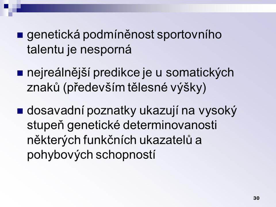 30 genetická podmíněnost sportovního talentu je nesporná nejreálnější predikce je u somatických znaků (především tělesné výšky) dosavadní poznatky ukazují na vysoký stupeň genetické determinovanosti některých funkčních ukazatelů a pohybových schopností